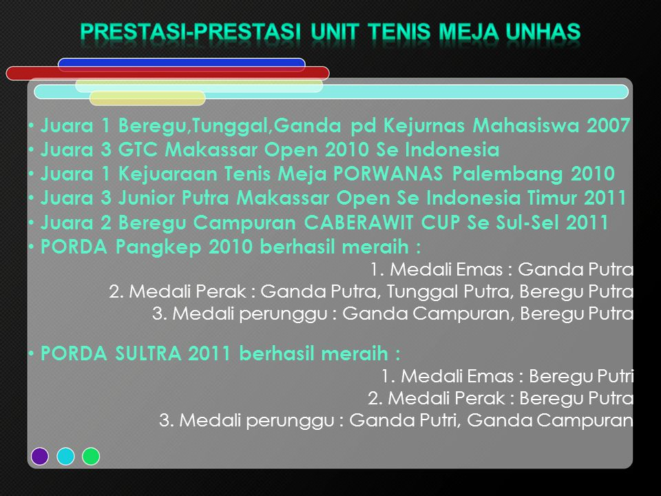 Juara 1 Beregu,Tunggal,Ganda pd Kejurnas Mahasiswa 2007 Juara 3 GTC Makassar Open 2010 Se Indonesia Juara 1 Kejuaraan Tenis Meja PORWANAS Palembang 2010 Juara 3 Junior Putra Makassar Open Se Indonesia Timur 2011 Juara 2 Beregu Campuran CABERAWIT CUP Se Sul-Sel 2011 PORDA Pangkep 2010 berhasil meraih : 1.