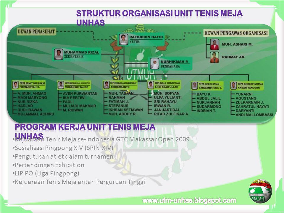 GTC Makassar Open 2009 KEMENSOS CUP II LIPIPO IV
