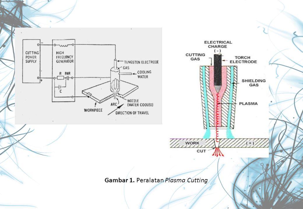 Gambar 1. Peralatan Plasma Cutting