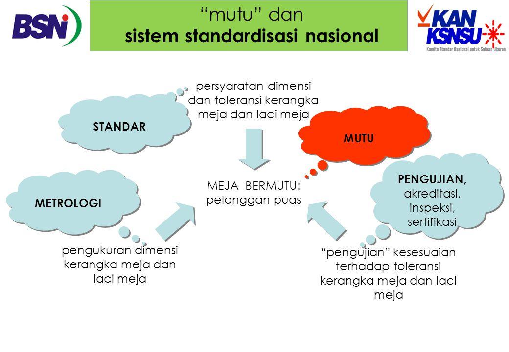 """""""mutu"""" dan sistem standardisasi nasional persyaratan dimensi dan toleransi kerangka meja dan laci meja pengukuran dimensi kerangka meja dan laci meja"""