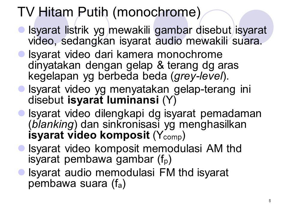 8 TV Hitam Putih (monochrome) Isyarat listrik yg mewakili gambar disebut isyarat video, sedangkan isyarat audio mewakili suara. Isyarat video dari kam