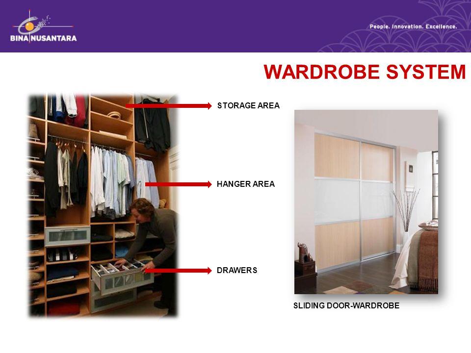 WARDROBE SYSTEM SLIDING DOOR-WARDROBE STORAGE AREA HANGER AREA DRAWERS
