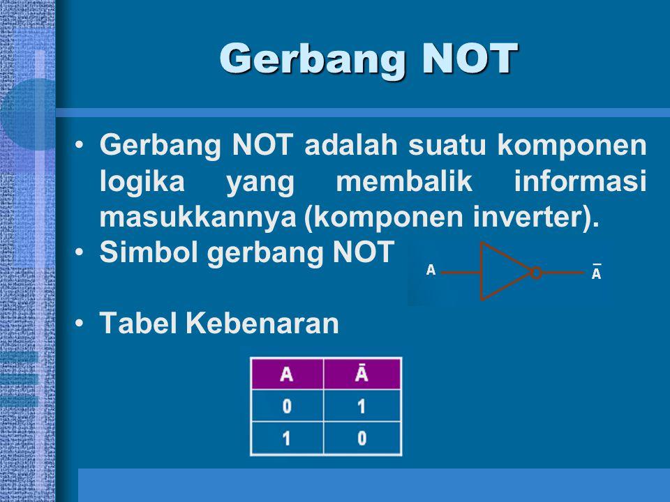 Gerbang NOT Gerbang NOT adalah suatu komponen logika yang membalik informasi masukkannya (komponen inverter). Simbol gerbang NOT Tabel Kebenaran