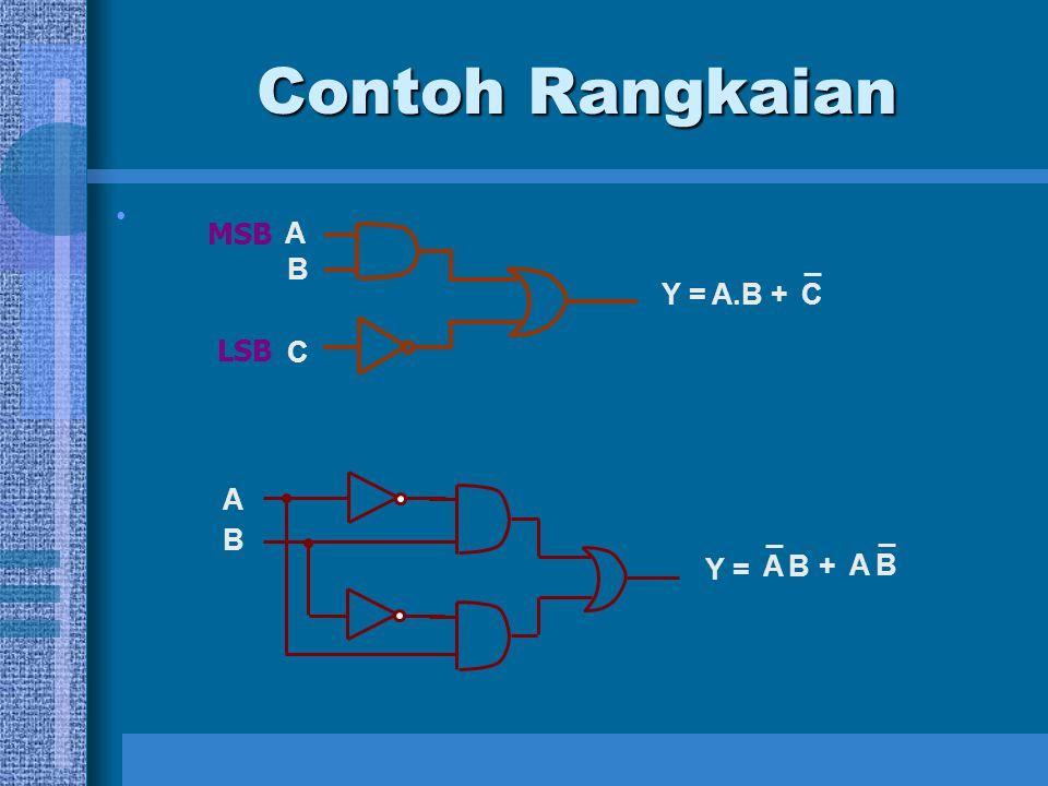 Contoh Rangkaian A B C MSB LSB Y = A.B + C A B Y = B A B + A