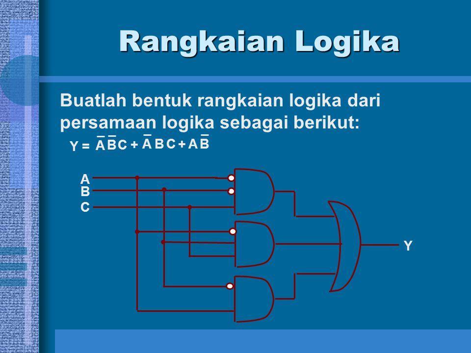 Rangkaian Logika Buatlah bentuk rangkaian logika dari persamaan logika sebagai berikut: Y = B A C + BBA C + A A B C Y