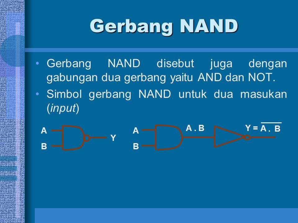 Gerbang NAND Gerbang NAND disebut juga dengan gabungan dua gerbang yaitu AND dan NOT. Simbol gerbang NAND untuk dua masukan (input) A B Y A B A. B Y =