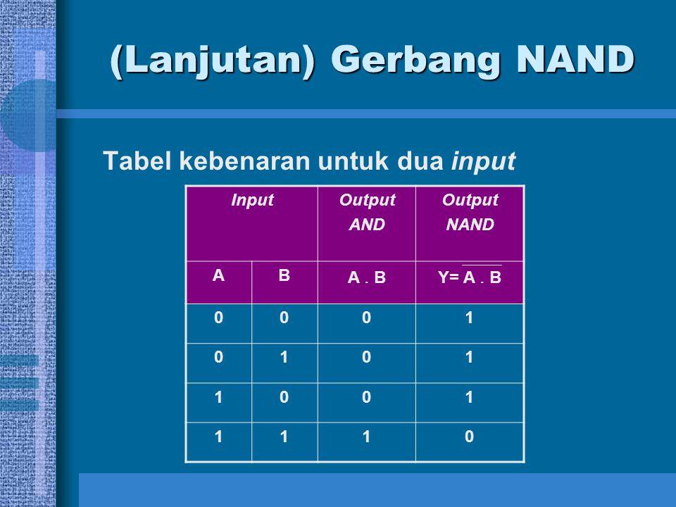 (Lanjutan) Gerbang NAND Tabel kebenaran untuk dua input InputOutput AND Output NAND AB A. BY= A. B 0001 0101 1001 1110