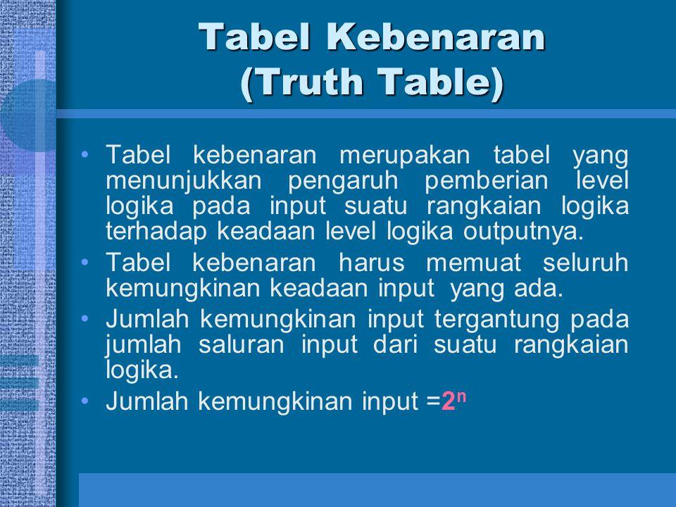 Tabel Kebenaran (Truth Table) Tabel kebenaran merupakan tabel yang menunjukkan pengaruh pemberian level logika pada input suatu rangkaian logika terha