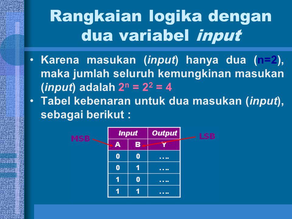 Rangkaian logika dengan tiga variabel input Karena masukan (input) ada tiga (n=3), maka jumlah seluruh kemungkinan masukan (input) adalah 2 n = 2 3 = 8 Tabel kebenaran untuk tiga masukan (input), sebagai berikut :