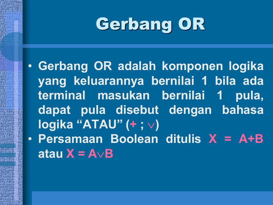 Gerbang OR Gerbang OR adalah komponen logika yang keluarannya bernilai 1 bila ada terminal masukan bernilai 1 pula, dapat pula disebut dengan bahasa l