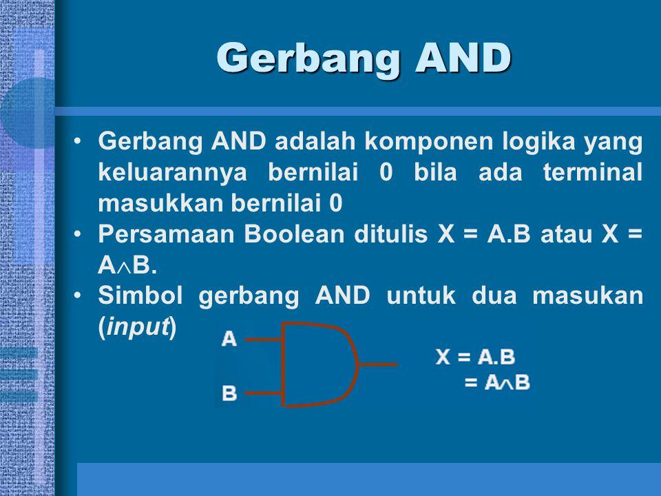 Gerbang AND Gerbang AND adalah komponen logika yang keluarannya bernilai 0 bila ada terminal masukkan bernilai 0 Persamaan Boolean ditulis X = A.B ata