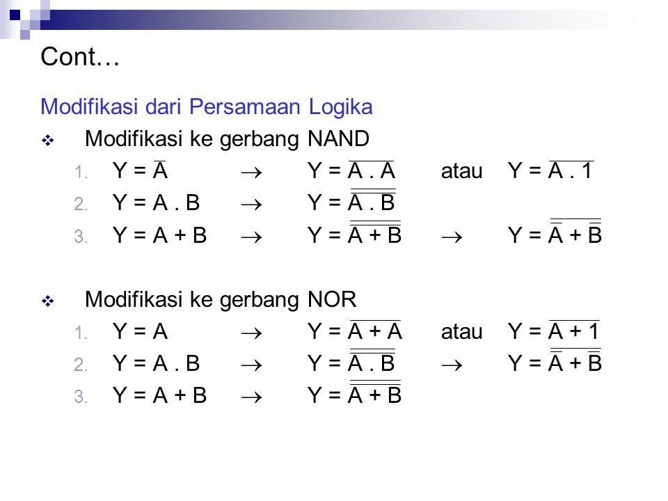 Cont… Modifikasi dari Persamaan Logika  Modifikasi ke gerbang NAND 1. Y = A  Y = A. AatauY = A. 1 2. Y = A. B  Y = A. B 3. Y = A + B  Y = A + B 