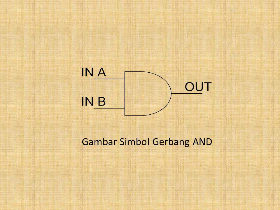 Gambar Simbol Gerbang AND