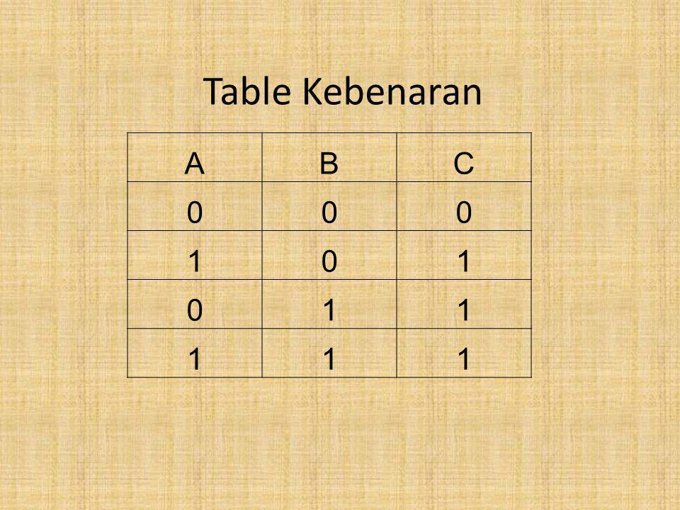 Table Kebenaran ABC 000 101 011 111