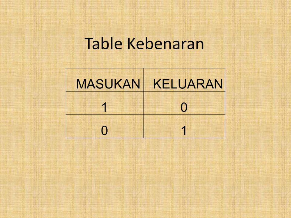 Table Kebenaran MASUKANKELUARAN 10 01