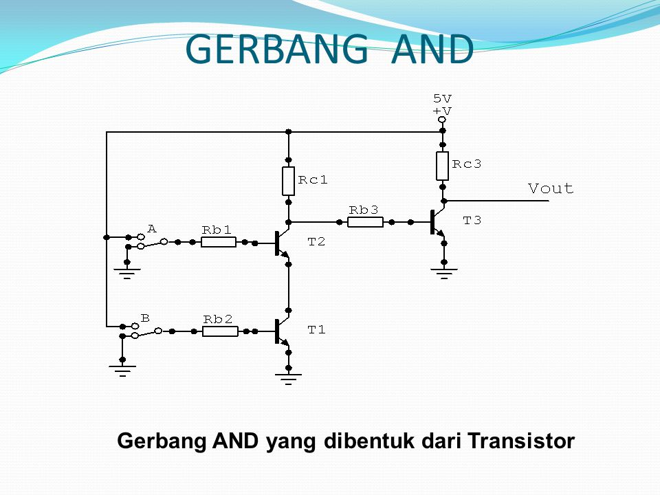 IC 7408 GERBANG AND 1234567 GND 141312111098 Vcc