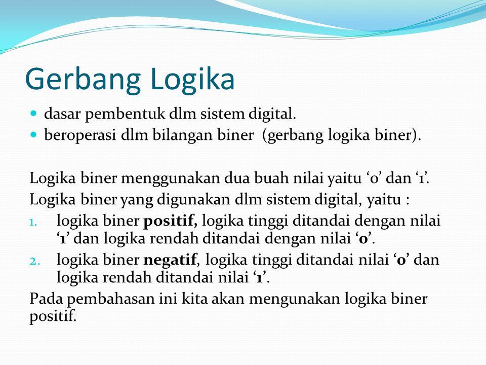 Gerbang Logika dasar pembentuk dlm sistem digital. beroperasi dlm bilangan biner (gerbang logika biner). Logika biner menggunakan dua buah nilai yaitu