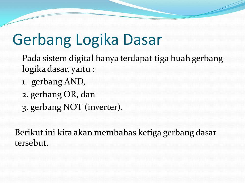 Gerbang Logika Dasar Pada sistem digital hanya terdapat tiga buah gerbang logika dasar, yaitu : 1. gerbang AND, 2. gerbang OR, dan 3. gerbang NOT (inv