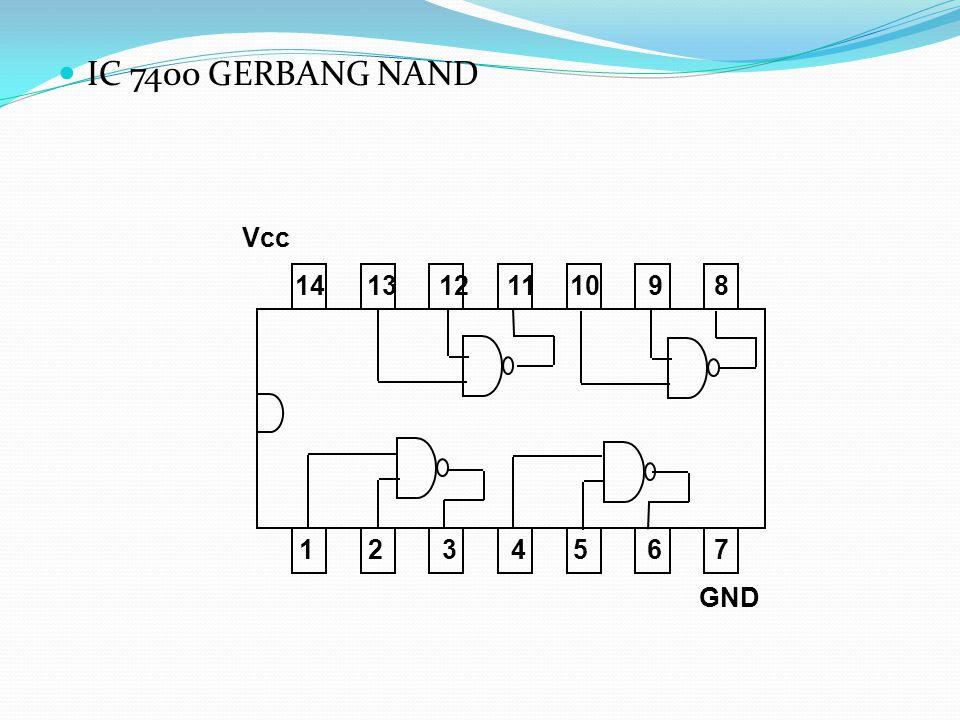 IC 7400 GERBANG NAND 1 2 3 4 5 6 7 GND 14 13 12 11 10 9 8 Vcc
