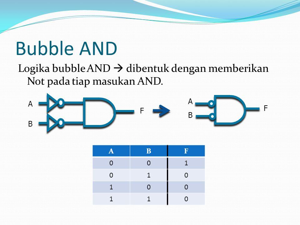 Bubble AND Logika bubble AND  dibentuk dengan memberikan Not pada tiap masukan AND. ABF 001 010 100 110 A B F A B F