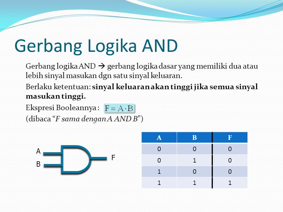 Gerbang Logika AND Gerbang logika AND  gerbang logika dasar yang memiliki dua atau lebih sinyal masukan dgn satu sinyal keluaran. Berlaku ketentuan: