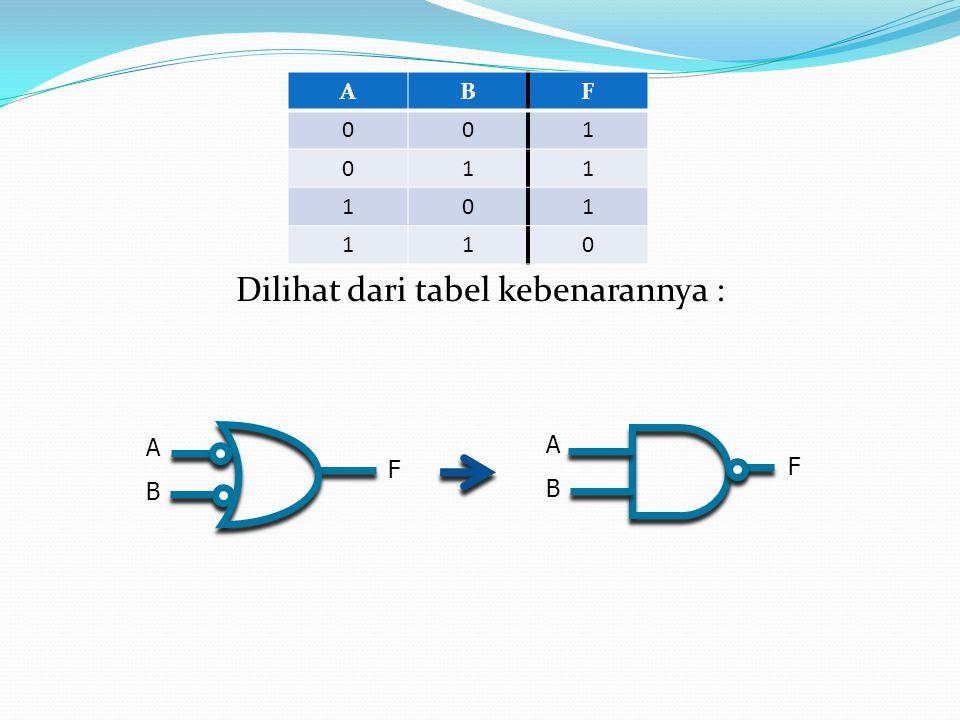 Dilihat dari tabel kebenarannya : ABF 001 011 101 110 A B F A B F