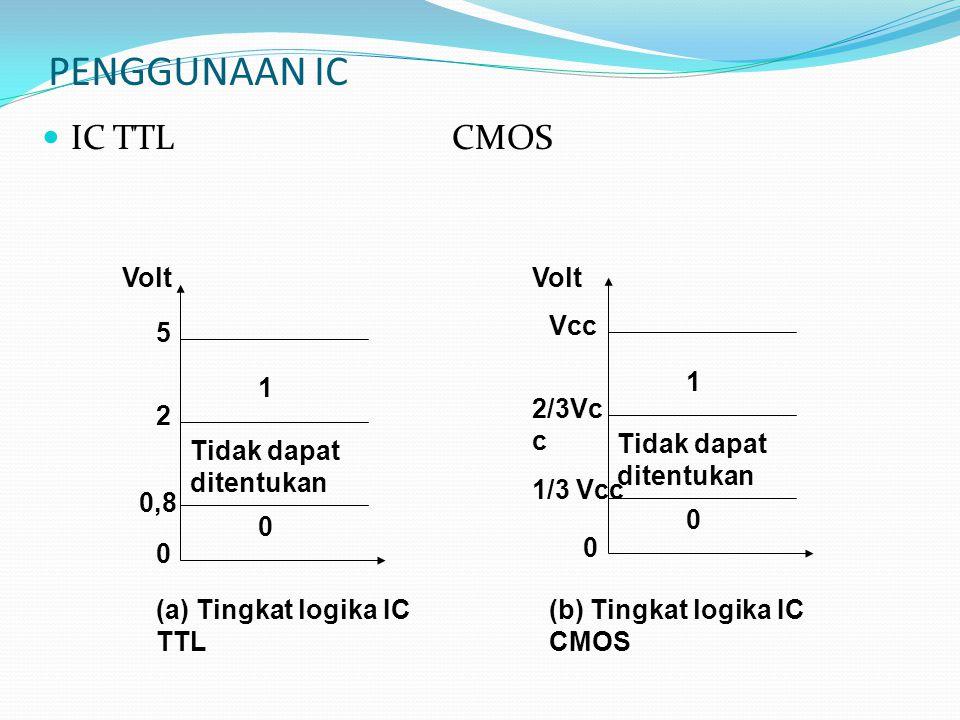 PENGGUNAAN IC IC TTL CMOS 0 1 Tidak dapat ditentukan 5 2 0,8 0 Volt 0 1 Tidak dapat ditentukan Vcc 2/3Vc c 1/3 Vcc 0 Volt (a) Tingkat logika IC TTL (b