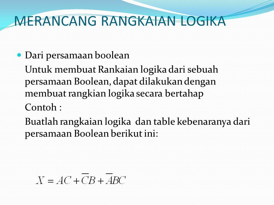 MERANCANG RANGKAIAN LOGIKA Dari persamaan boolean Untuk membuat Rankaian logika dari sebuah persamaan Boolean, dapat dilakukan dengan membuat rangkian