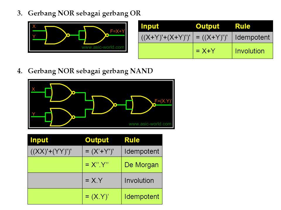 3.Gerbang NOR sebagai gerbang OR InputOutputRule ((X+Y)'+(X+Y)')'= ((X+Y)')'Idempotent = X+YInvolution 4.Gerbang NOR sebagai gerbang NAND InputOutputR
