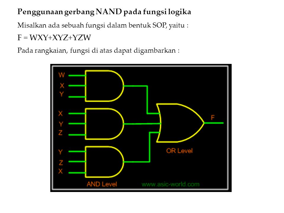Penggunaan gerbang NAND pada fungsi logika Misalkan ada sebuah fungsi dalam bentuk SOP, yaitu : F = WXY+XYZ+YZW Pada rangkaian, fungsi di atas dapat d