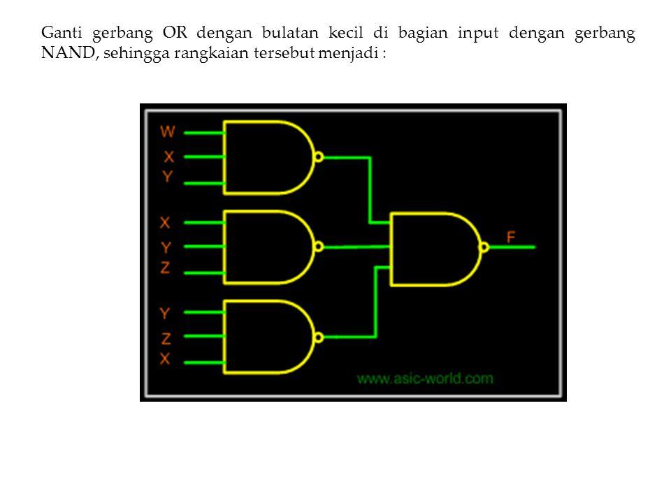 Penggunaan gerbang NAND sebagai suatu gerbang logika 1.Gerbang NAND sebagai gerbang NOT 2.Gerbang NAND sebagai gerbang AND InputOutputRule (X.X) = X Idempotent InputOutputRule ((XY) (XY) ) = ((XY) ) Idempotent = (XY)Involution