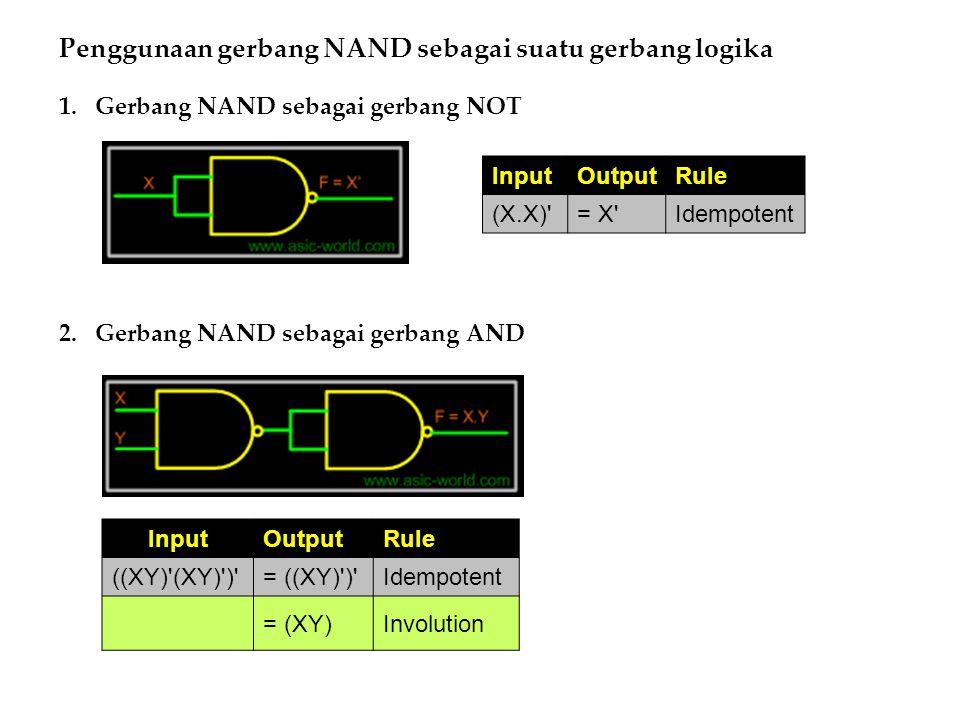 Penggunaan gerbang NAND sebagai suatu gerbang logika 1.Gerbang NAND sebagai gerbang NOT 2.Gerbang NAND sebagai gerbang AND InputOutputRule (X.X)'= X'I