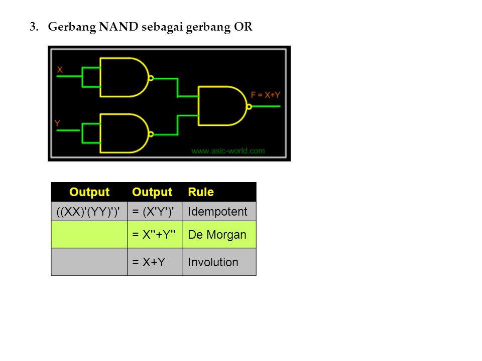 4.Gerbang NAND sebagai gerbang NOR InputOutputRule ((XX) (YY) ) =(X Y ) Idempotent =X +Y De Morgan =X+YInvolution =(X+Y) Idempotent