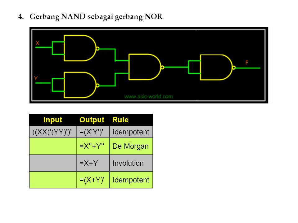 4.Gerbang NAND sebagai gerbang NOR InputOutputRule ((XX)'(YY)')'=(X'Y')'Idempotent =X''+Y''De Morgan =X+YInvolution =(X+Y)'Idempotent