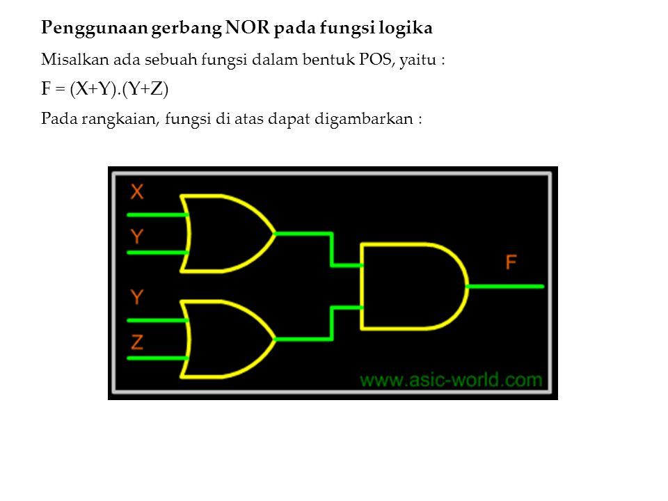 Penggunaan gerbang NOR pada fungsi logika Misalkan ada sebuah fungsi dalam bentuk POS, yaitu : F = (X+Y).(Y+Z) Pada rangkaian, fungsi di atas dapat di
