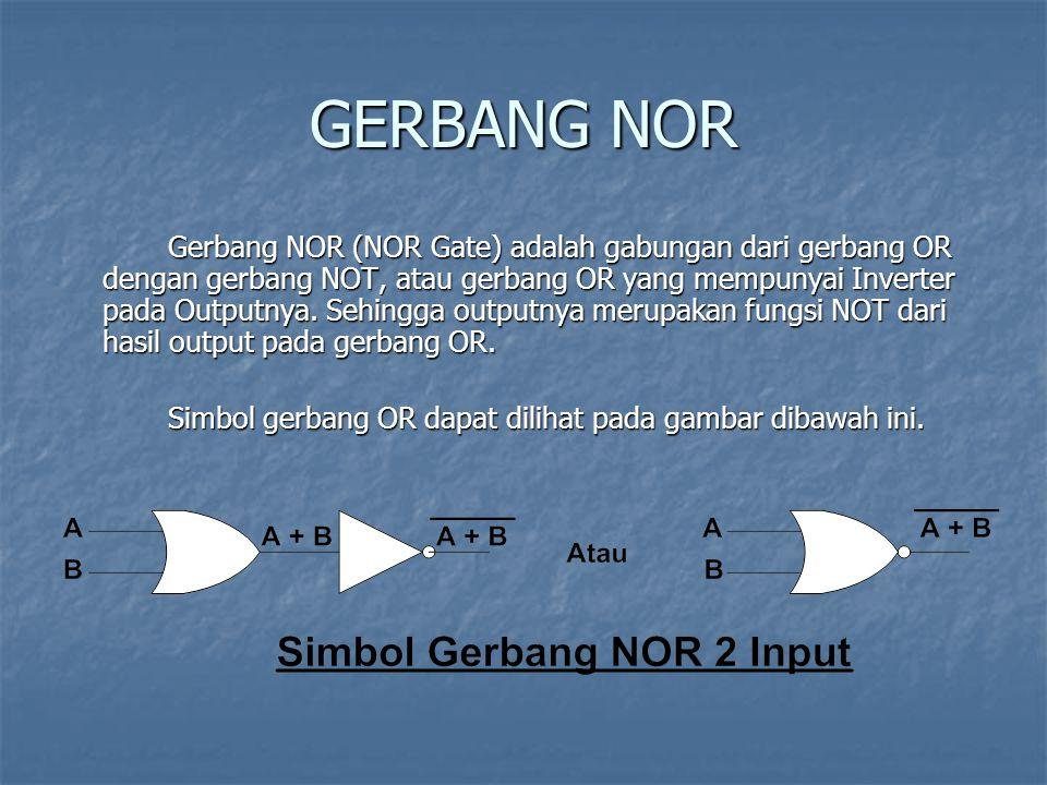 GERBANG NOR Gerbang NOR (NOR Gate) adalah gabungan dari gerbang OR dengan gerbang NOT, atau gerbang OR yang mempunyai Inverter pada Outputnya. Sehingg