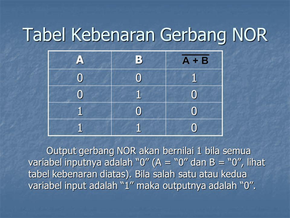 """Tabel Kebenaran Gerbang NOR Output gerbang NOR akan bernilai 1 bila semua variabel inputnya adalah """"0"""" (A = """"0"""" dan B = """"0"""", lihat tabel kebenaran dia"""
