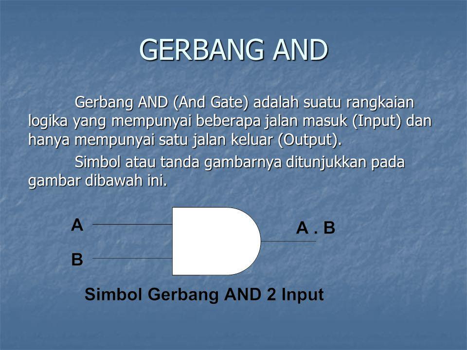 GERBANG AND Gerbang AND (And Gate) adalah suatu rangkaian logika yang mempunyai beberapa jalan masuk (Input) dan hanya mempunyai satu jalan keluar (Ou