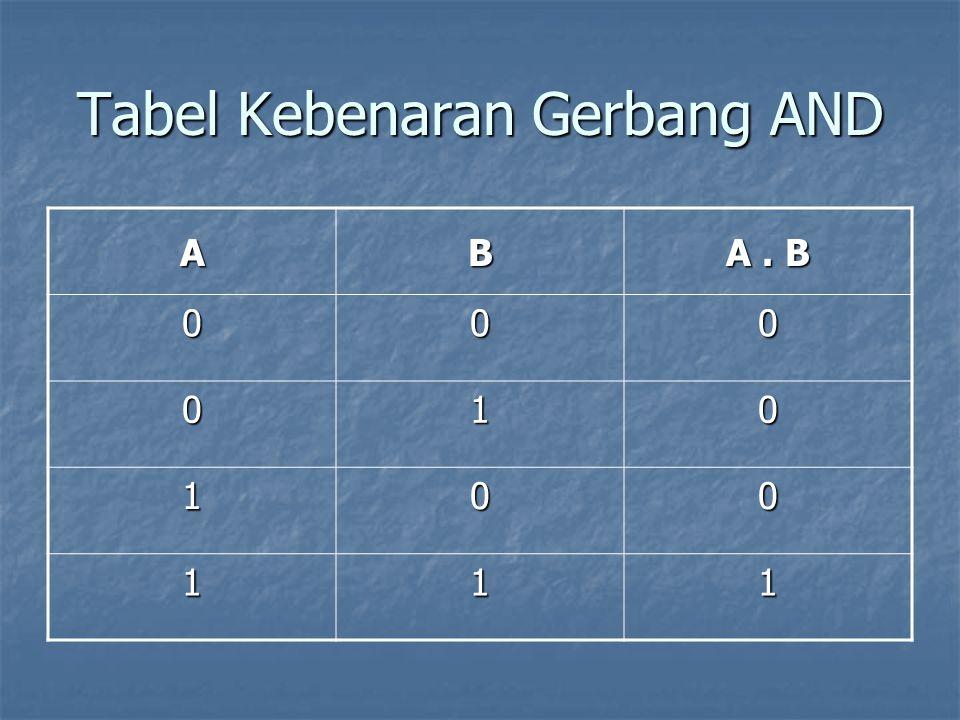Tabel Kebenaran Gerbang AND AB A. B 000 010 100 111