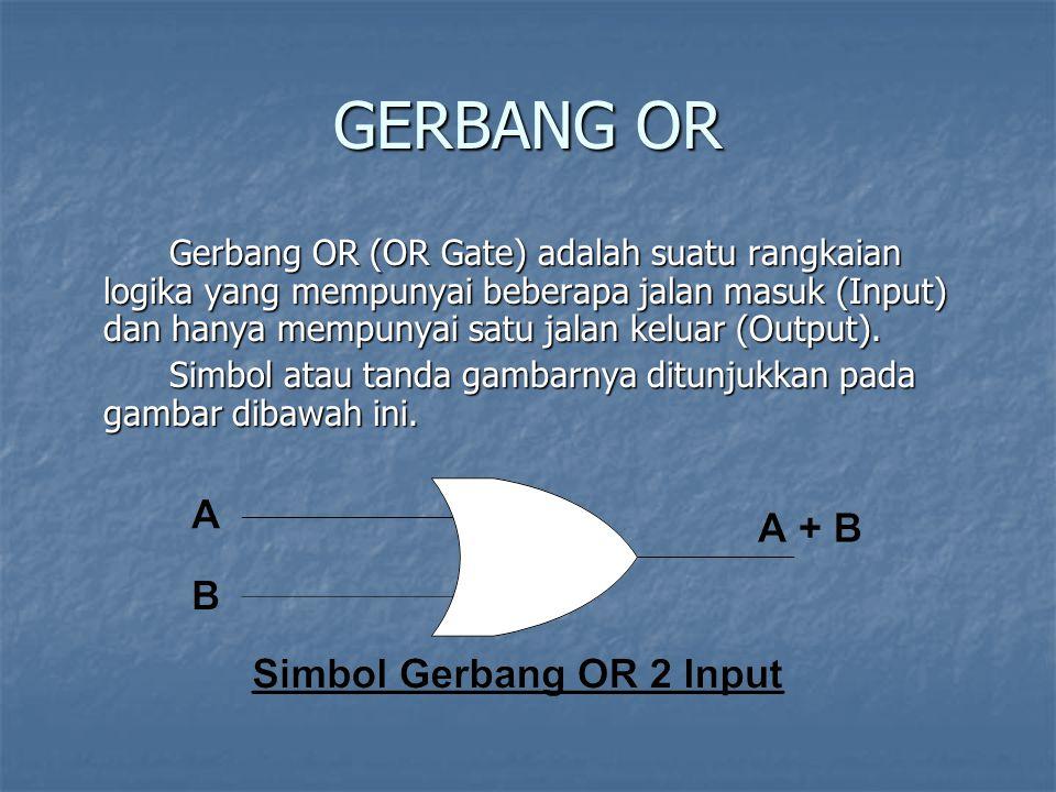 GERBANG OR Gerbang OR (OR Gate) adalah suatu rangkaian logika yang mempunyai beberapa jalan masuk (Input) dan hanya mempunyai satu jalan keluar (Outpu
