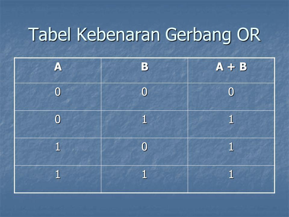 Tabel Kebenaran Gerbang OR AB A + B 000 011 101 111