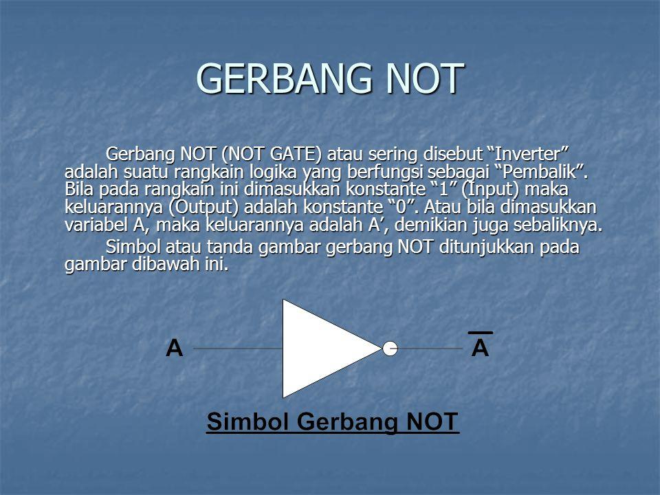 """GERBANG NOT Gerbang NOT (NOT GATE) atau sering disebut """"Inverter"""" adalah suatu rangkain logika yang berfungsi sebagai """"Pembalik"""". Bila pada rangkain i"""
