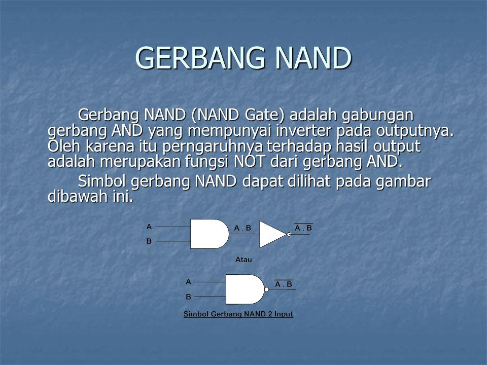 GERBANG NAND Gerbang NAND (NAND Gate) adalah gabungan gerbang AND yang mempunyai inverter pada outputnya. Oleh karena itu perngaruhnya terhadap hasil