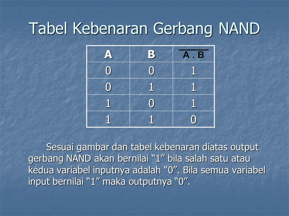 """Tabel Kebenaran Gerbang NAND AB 001 011 101 110 Sesuai gambar dan tabel kebenaran diatas output gerbang NAND akan bernilai """"1"""" bila salah satu atau ke"""