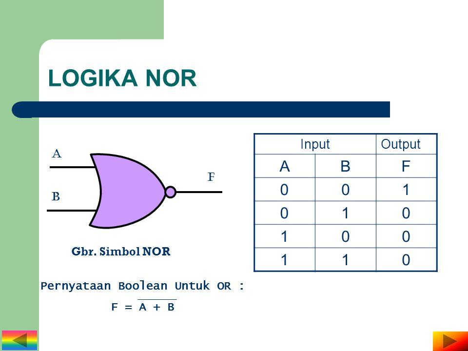 LOGIKA NOT InputOutput XY 01 10 YX Gbr. Simbol NOT Pernyataan Boolean Untuk NOT : Y = X