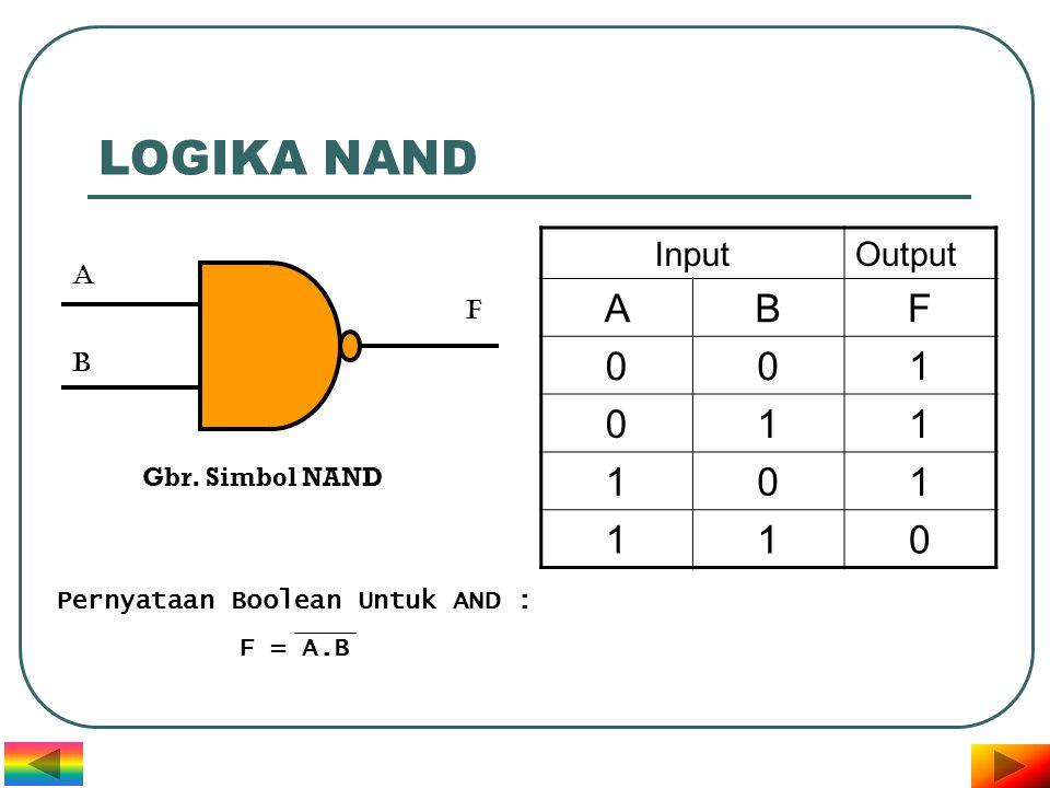LOGIKA NOR Input Output ABF 001 010 100 110 Gbr. Simbol NOR F A B Pernyataan Boolean Untuk OR : F = A + B