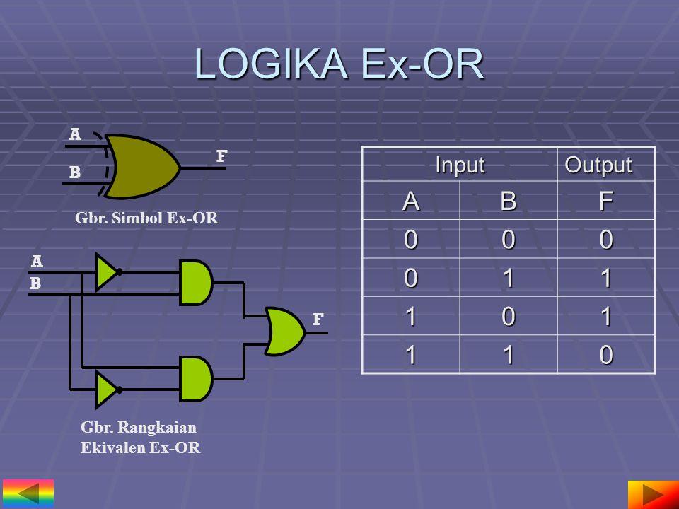 LOGIKA NAND Input Output ABF 001 011 101 110 Gbr. Simbol NAND F A B Pernyataan Boolean Untuk AND : F = A.B