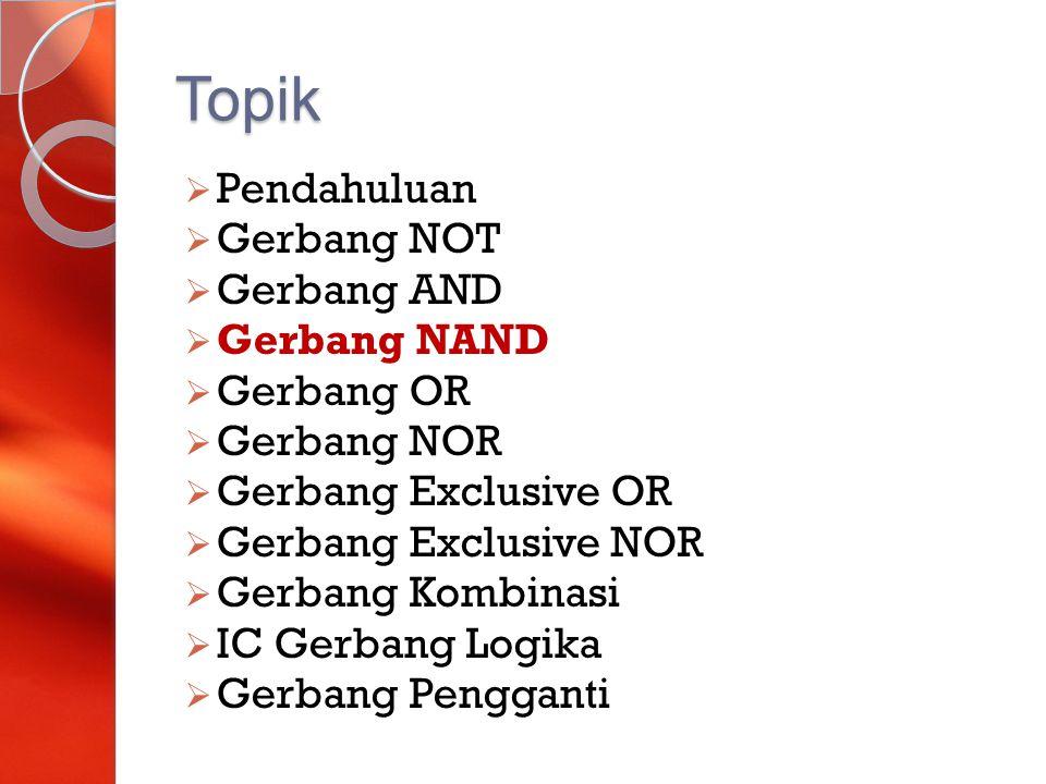Topik  Pendahuluan  Gerbang NOT  Gerbang AND  Gerbang NAND  Gerbang OR  Gerbang NOR  Gerbang Exclusive OR  Gerbang Exclusive NOR  Gerbang Kom