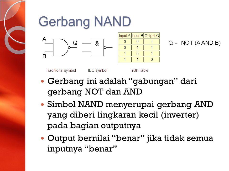 """Gerbang NAND Gerbang ini adalah """"gabungan"""" dari gerbang NOT dan AND Simbol NAND menyerupai gerbang AND yang diberi lingkaran kecil (inverter) pada bag"""