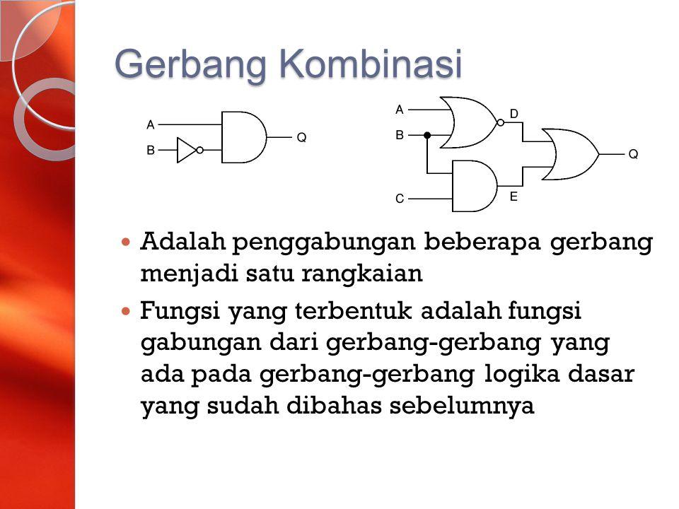 Gerbang Kombinasi Adalah penggabungan beberapa gerbang menjadi satu rangkaian Fungsi yang terbentuk adalah fungsi gabungan dari gerbang-gerbang yang a